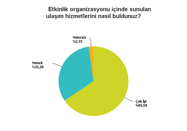 Grafik_S15 (1)