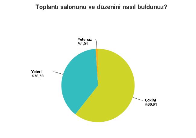 Grafik_S6